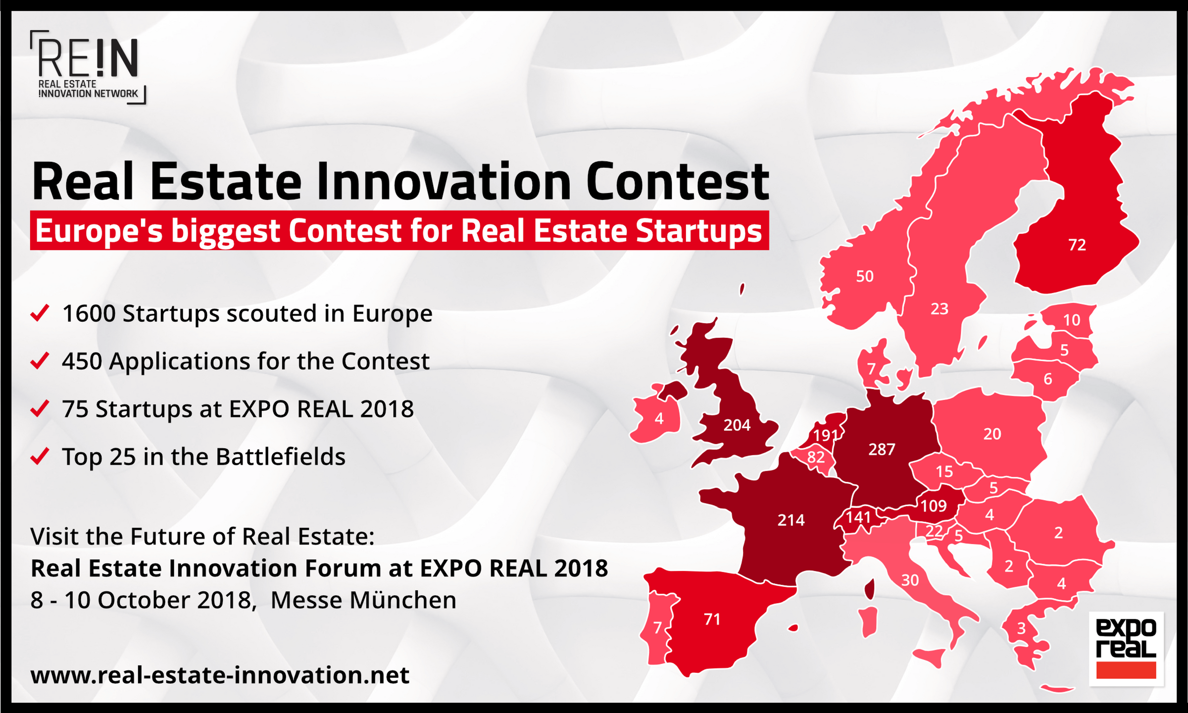 We are in the TOP50! – Real Estate Innovation Contest 2018