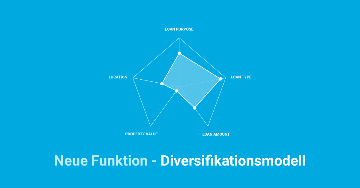 Neue Funktion – Diversifikationsmodell